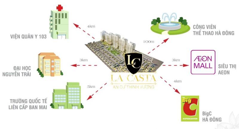 Video giới thiệu dự án La Casta Văn Phú từ phòng bán hàng của chủ đầu tư HiBrand